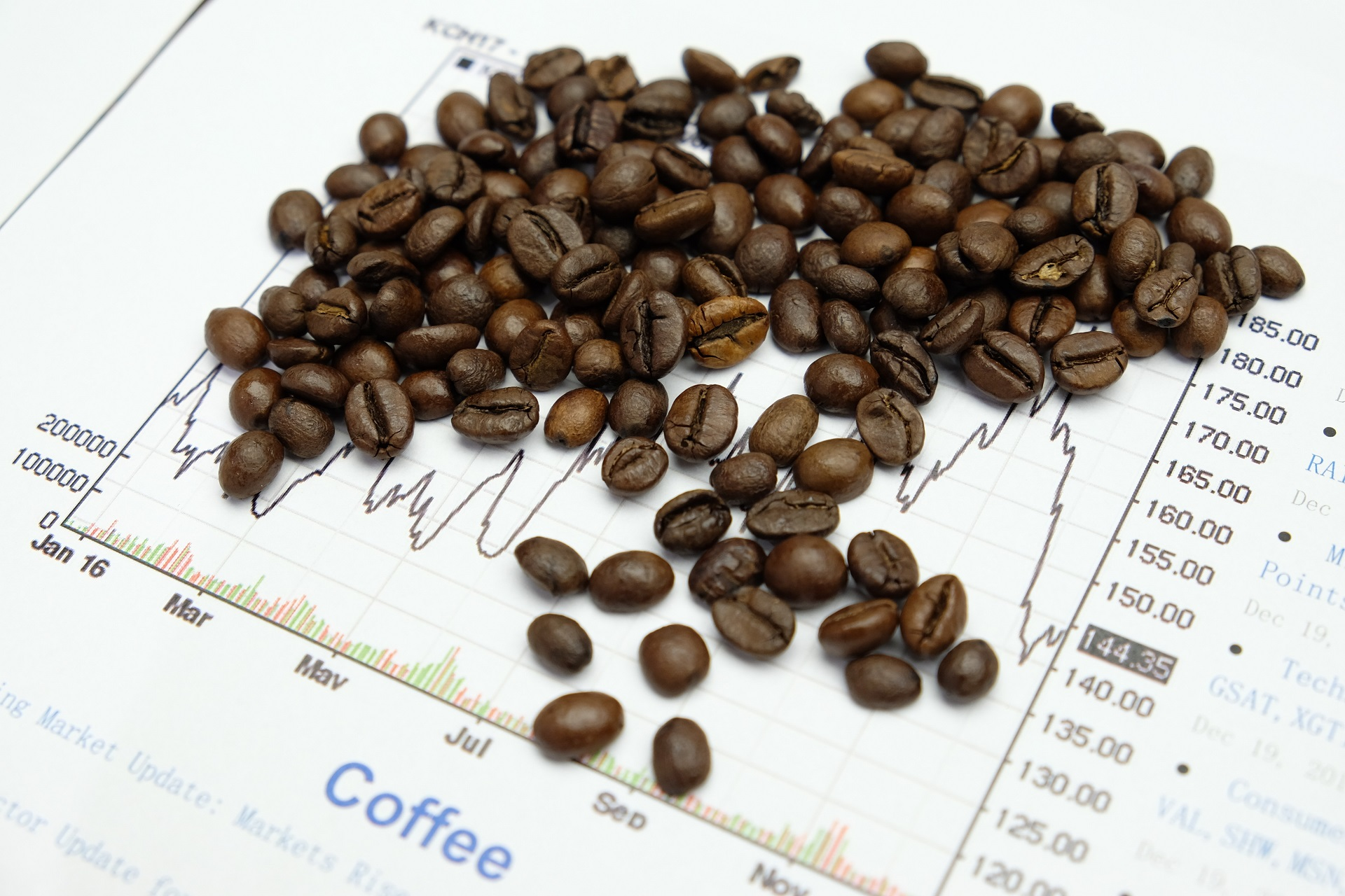 Agricultural Analysts Urge to Abandon Tracking Cryptos for Now to Watch Coffee Futures' Space Flight