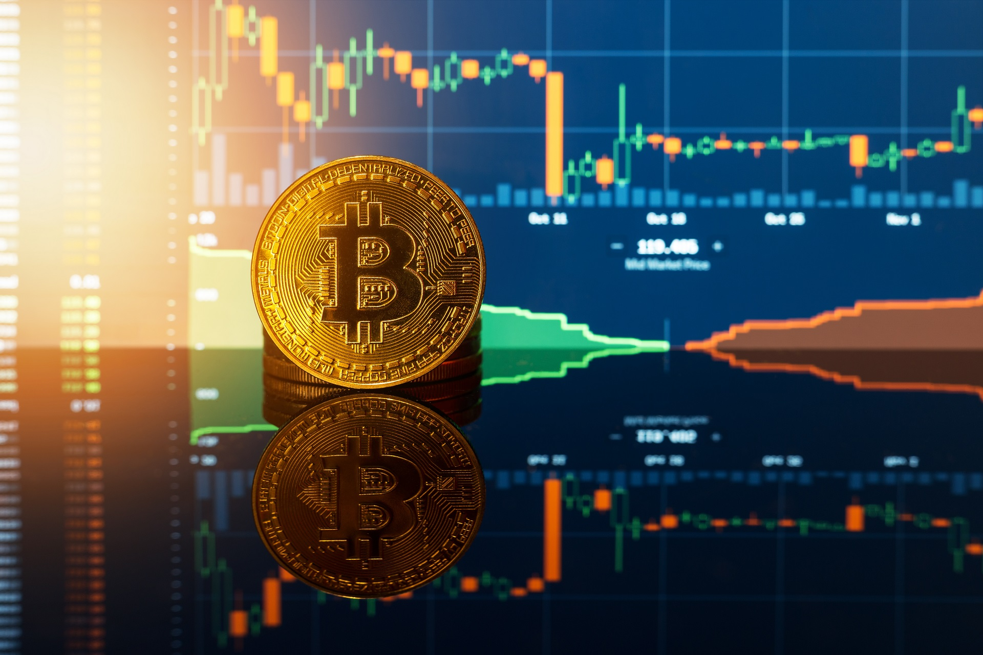 As Crypto Exchange Binance Undergoing Elevated Regulatory Scrutiny Overall Appeal of Crypto Exchanges Look Questionable